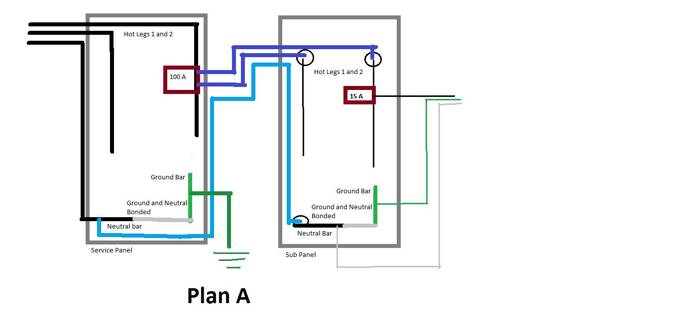 Wondrous Diagram 3 Wire Sub Panel Detached Wiring Diagram Wiring Cloud Ymoonsalvmohammedshrineorg