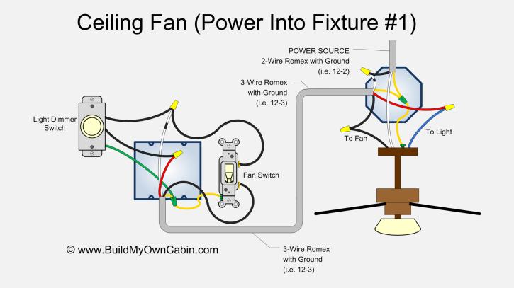 Super Ceiling Wiring Diagram Basic Electronics Wiring Diagram Wiring Cloud Onicaalyptbenolwigegmohammedshrineorg