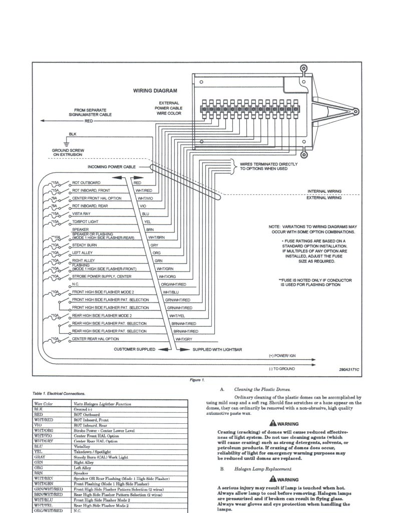 whelen light wiring diagram - electrical maintenance plan list data  schematic  santuariomadredelbuonconsiglio.it