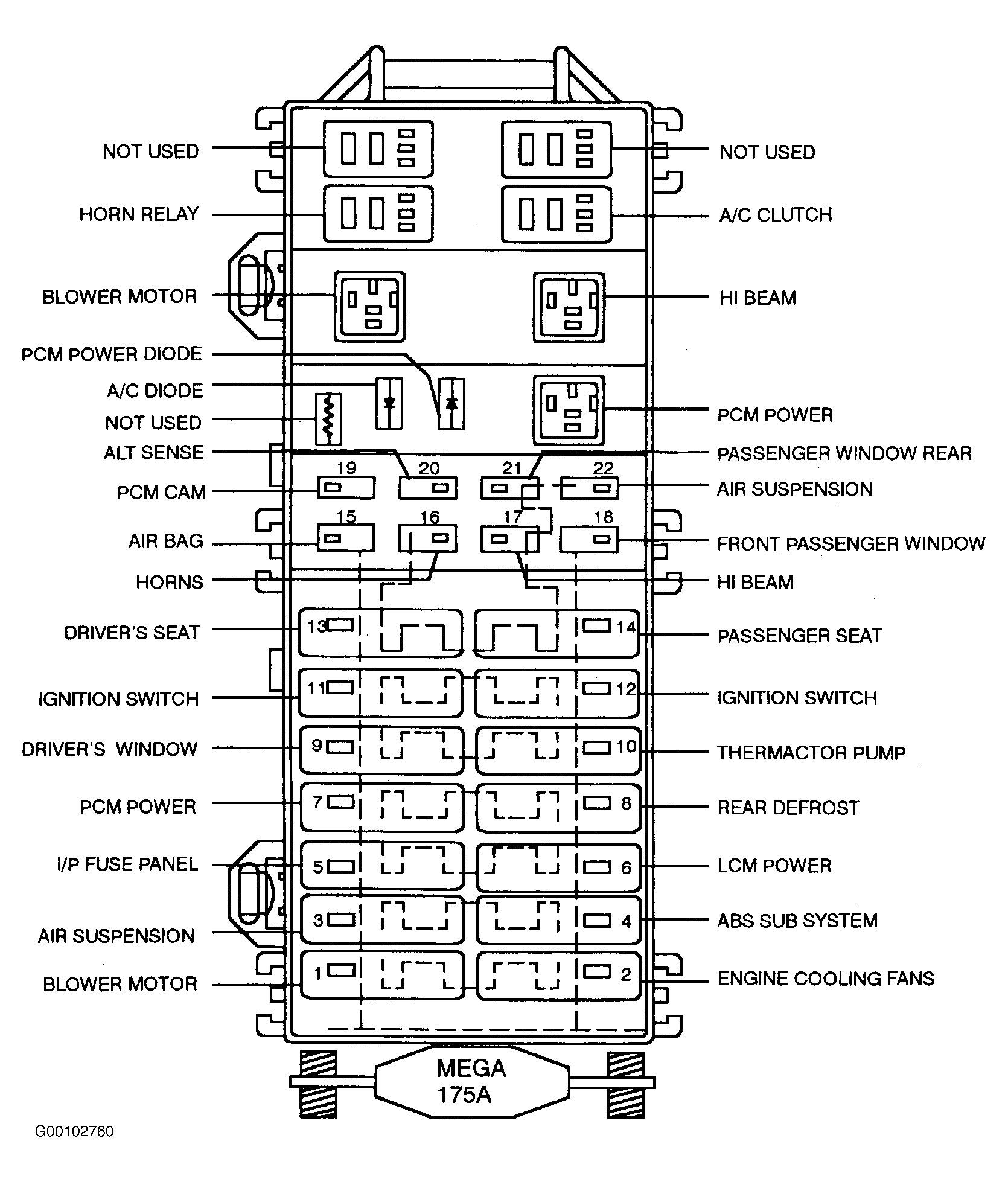 [SCHEMATICS_4PO]  FD_5041] Lincoln Town Car Wiring Diagram 1993 Lincoln Town Car Radio Wiring  Free Diagram | 1993 Lincoln Town Car Wiring Schematic |  | Ophen Stica Proe Iness Osuri Garna Mohammedshrine Librar Wiring 101