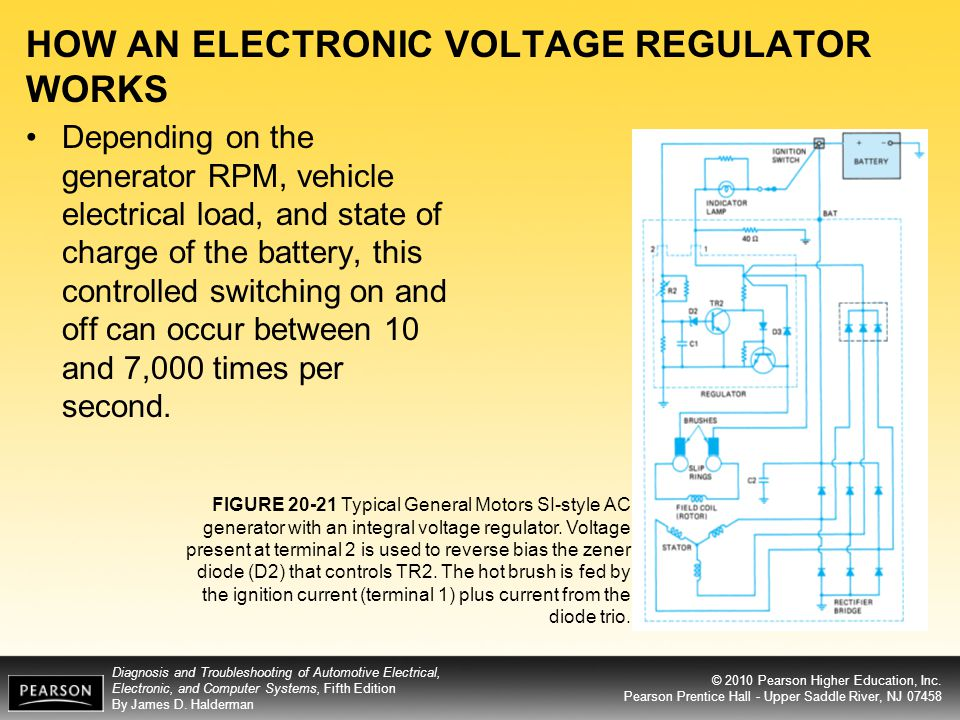Wiring Diagram Chapter 20