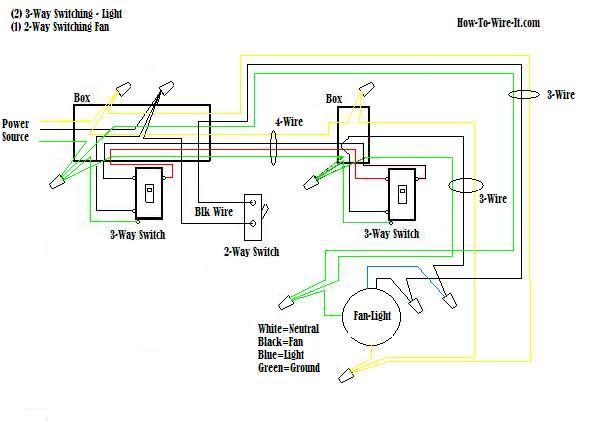 Astonishing Wiring Diagram For Westinghouse Ceiling Fan Wiring Diagram Wiring Cloud Picalendutblikvittorg