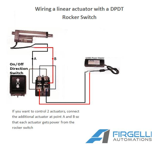 Admirable Rocker Switches For Linear Actuators Firgelli Automations Wiring Cloud Picalendutblikvittorg