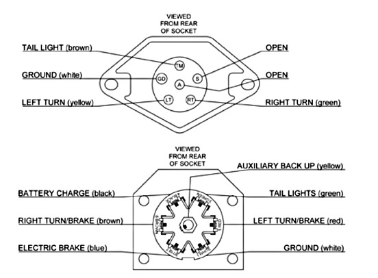 7 way electrical wire diagram sn 4123  7 way electrical wire diagram wiring diagram  electrical wire diagram wiring diagram