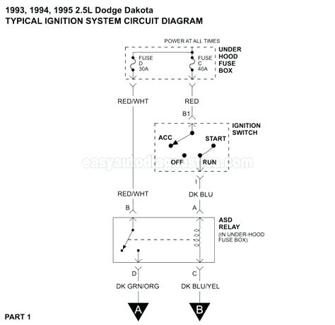 Admirable Wire Schematic 95 Dodge Dakota Full Size Of Dodge Fuse Box Diagram Wiring Cloud Domeilariaidewilluminateatxorg
