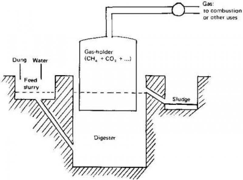vb3514 95 ford ranger wiring diagram http wwwjustanswercom