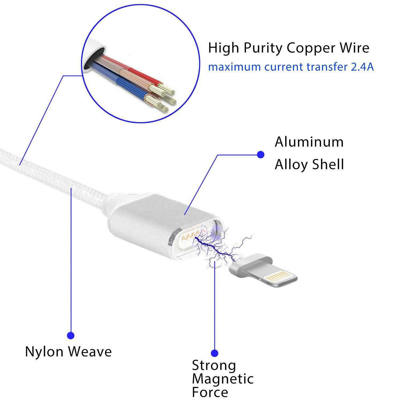 Wiring Diagram Apple Usb Cable Subaru