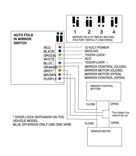 sb_7774] mirror wiring diagram onstar wiring diagram onstar fmv wiring  diagram wiring diagram  lave kapemie itive ultr weasi lexor gram phae mohammedshrine librar wiring  101