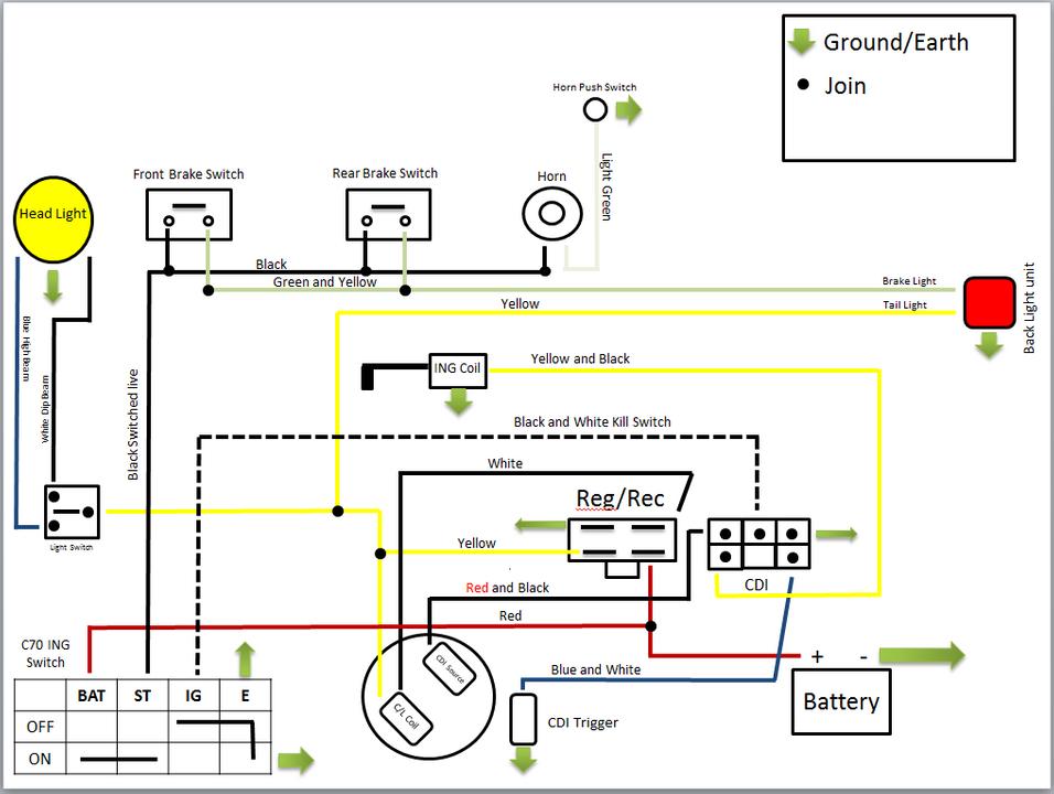 dt_7919] wiring diagram honda trail 90 wiring diagram honda car wiring  diagram wiring diagram  aeocy heli pelap elec mohammedshrine librar wiring 101