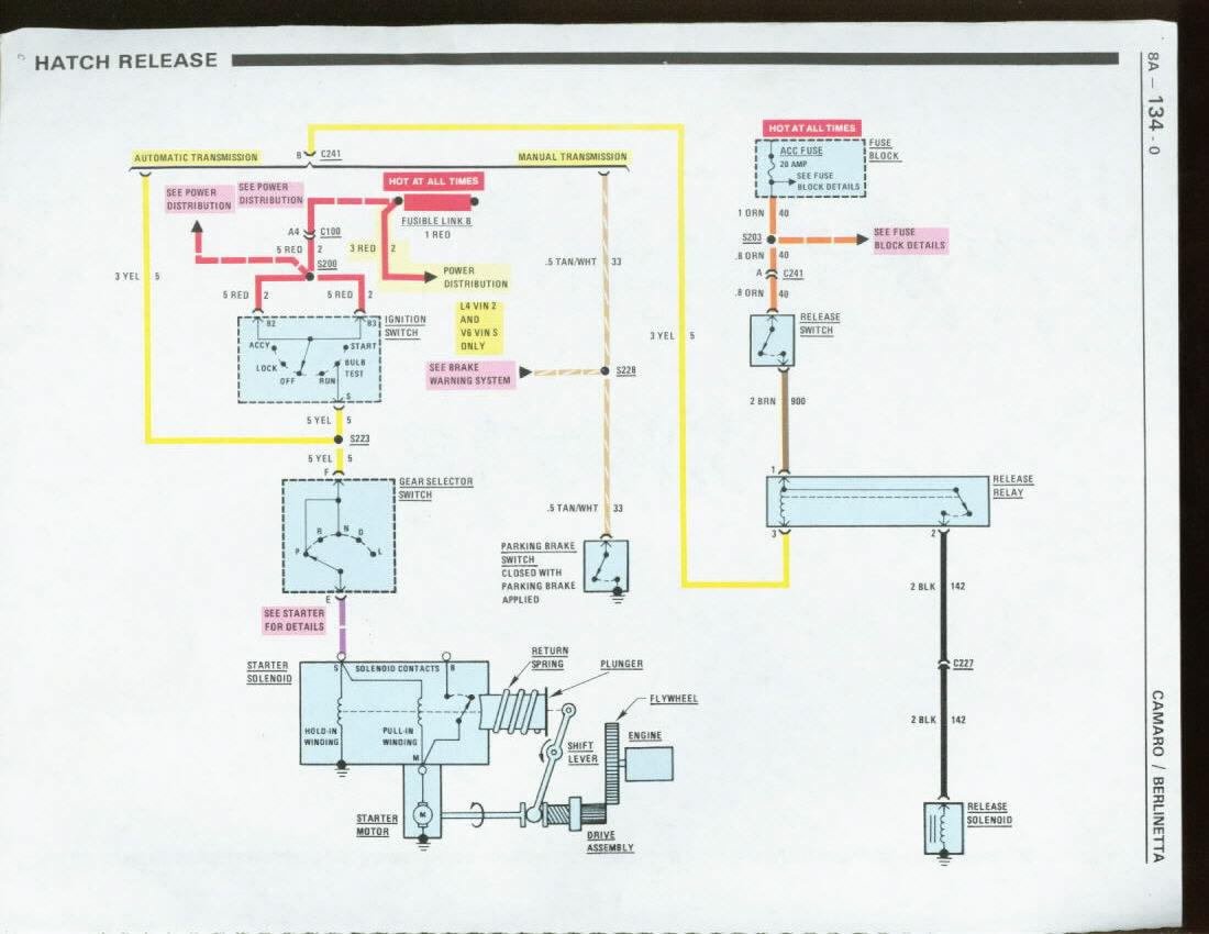 91 Camaro Wiring Diagram 1987 Honda Elite Wiring Motorcycle Landrovers Yenpancane Jeanjaures37 Fr