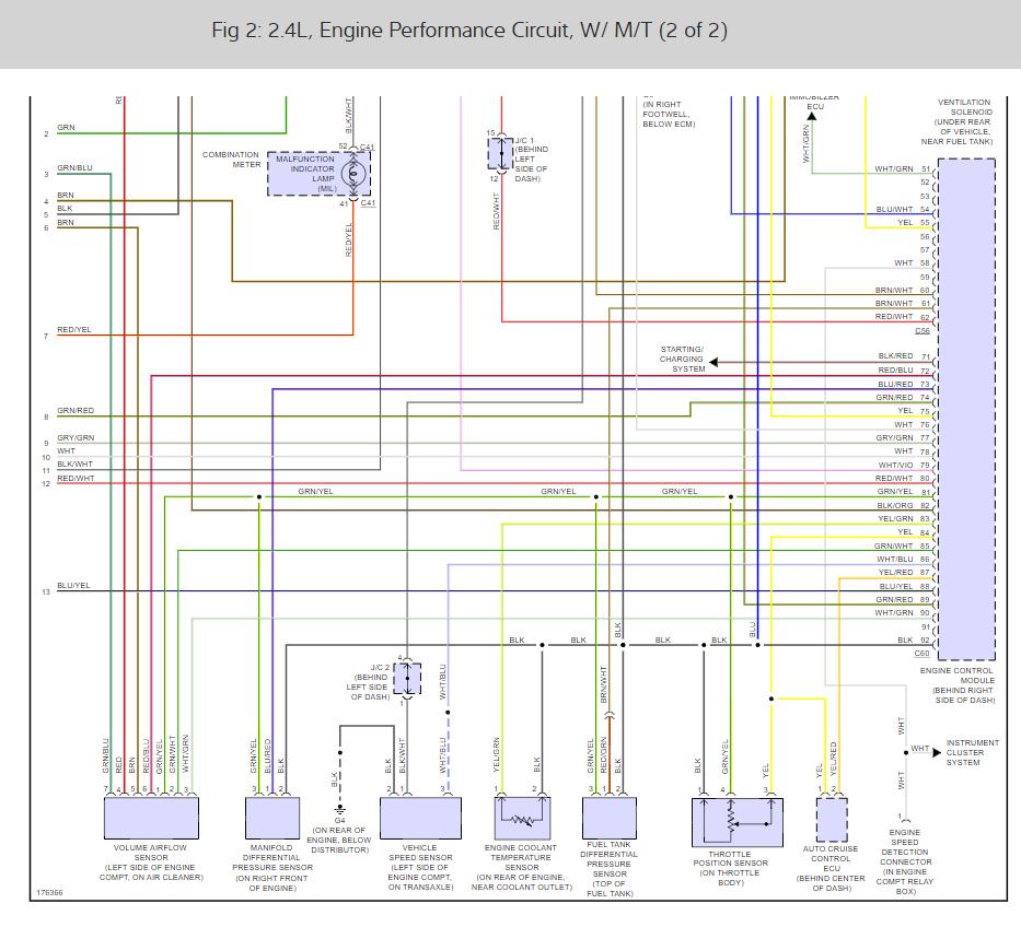 2003 Mitsubishi Eclipse Wiring Harness Diagram - Roketa Wiring Harness -  oonboard.tukune.jeanjaures37.frWiring Diagram Resource