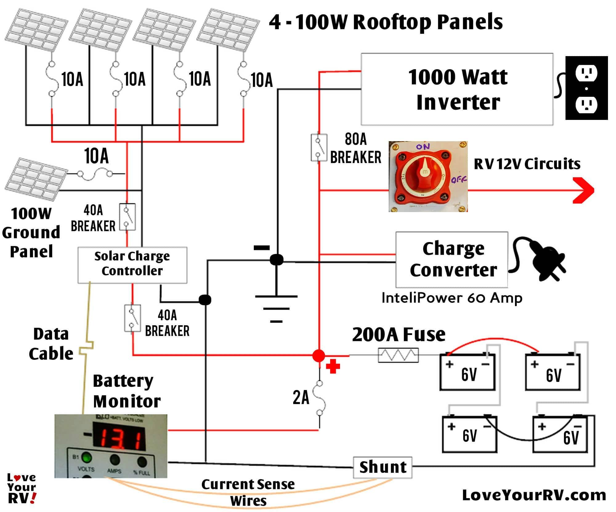 Fabulous Detailed Look At Our Diy Rv Boondocking Power System Wiring Cloud Intelaidewilluminateatxorg