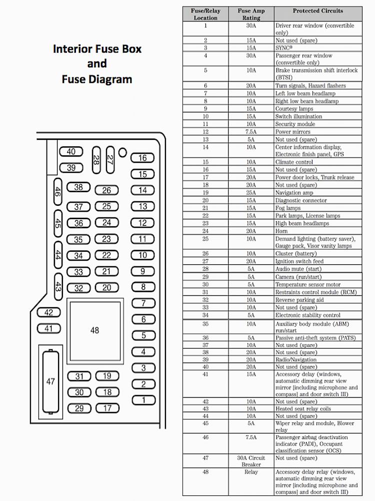 Miraculous Fuse Box Watch Basic Electronics Wiring Diagram Wiring Cloud Loplapiotaidewilluminateatxorg