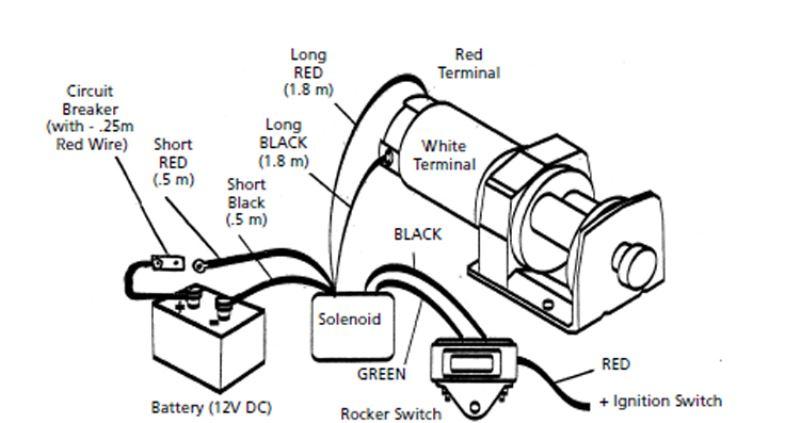 YS_2223] Ex1 Superwinch Wiring DiagramOlyti Phae Mohammedshrine Librar Wiring 101
