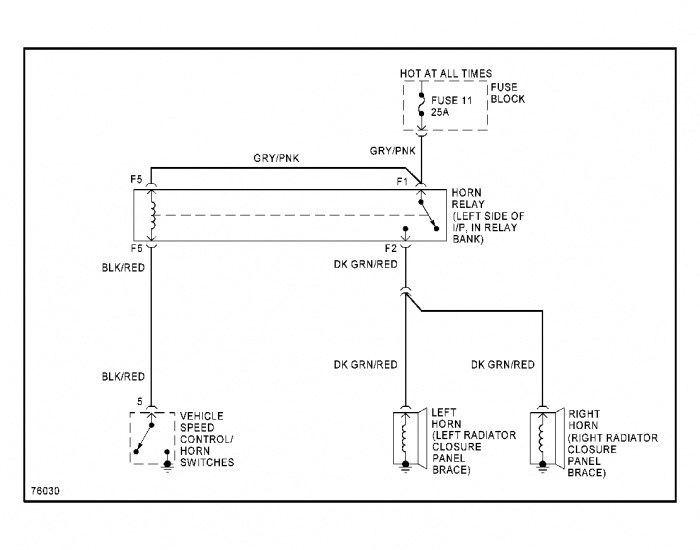 [SCHEMATICS_4ER]  RA_4336] Horn Relay Wiring Diagram For 1990 Jeep Cherokee Schematic Wiring | 1990 Jeep Cherokee Wiring Schematic |  | Omit Groa Lotap Favo Getap Lectu Eopsy Inama Mohammedshrine Librar Wiring  101