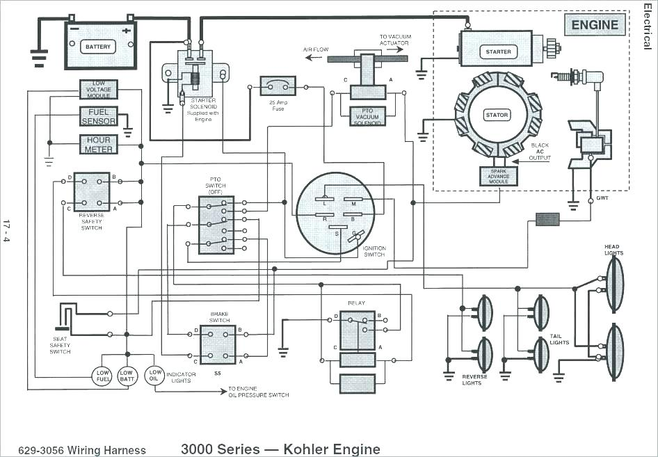 [DIAGRAM_4PO]  Cub Cadet 2165 Wiring Diagram - Wiring Diagrams | Cub Cadet Wiring Harness Diagram |  | karox.fr