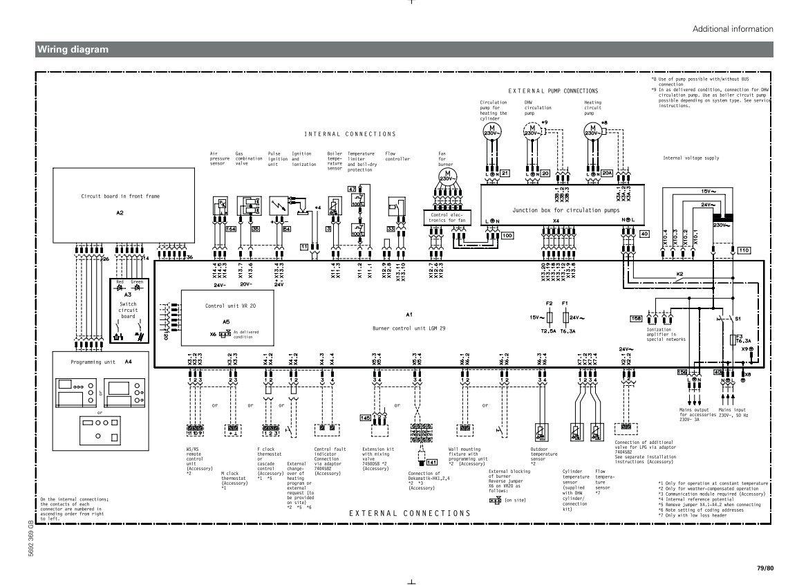 [DIAGRAM_5LK]  TC_1514] Belarus Wiring Diagram Free Diagram | Belarus Tractor Wiring Diagram |  | Redne Inama Rosz Inrebe Mohammedshrine Librar Wiring 101