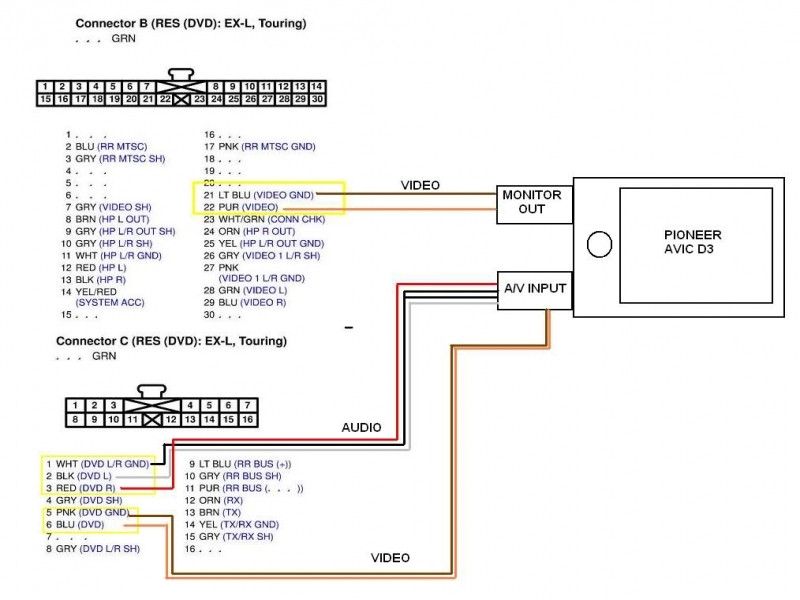 Pioneer Deh 17 Wiring Diagram -2011 Sprinter Fuse Box | Begeboy Wiring  Diagram SourceBegeboy Wiring Diagram Source
