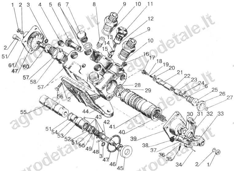 [DIAGRAM_3US]  HZ_5330] Belarus Wiring Diagram Schematic Wiring | Belarus Tractor Starter Wiring Diagram |  | Redne Inama Rosz Inrebe Mohammedshrine Librar Wiring 101