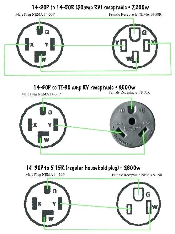 50 Amp Female Rv Plug Wiring Diagram