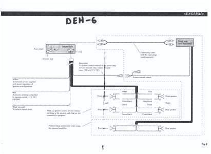 pioneer deh wiring diagram 7700  wiring diagram for