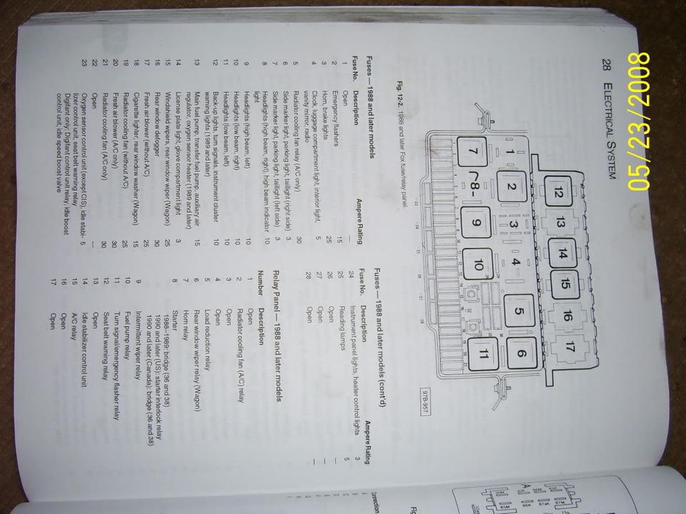 [SCHEMATICS_4LK]  OX_3282] 88 Volkswagen Fox Fuse Box Diagram Wiring Diagram | Fox Fuse Box |  | Boapu Seme Inrebe Mohammedshrine Librar Wiring 101