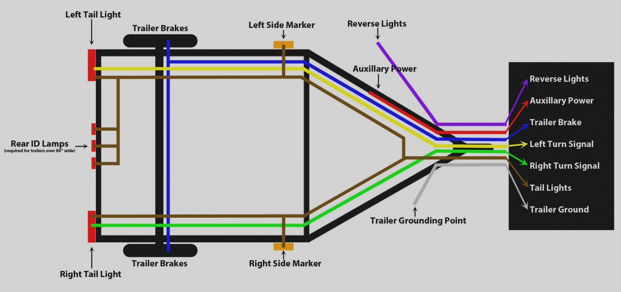 ry_0753] flagstaff trailer wiring diagram schematic wiring  ogeno norab tacle getap licuk mohammedshrine librar wiring 101