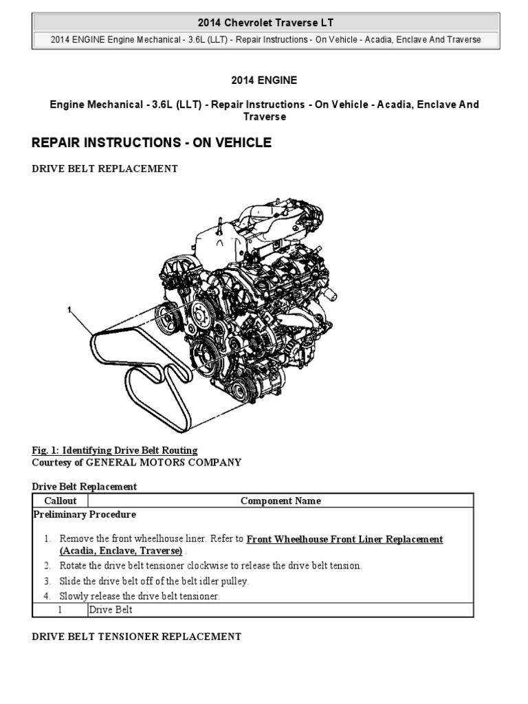 [DIAGRAM_1CA]  TO_4053] Traverse Engine Diagram Schematic Wiring | 2010 Chevy Traverse Engine Diagram |  | Numdin Redne Romet Apom Simij Knie Rdona Benol Eatte Mohammedshrine Librar  Wiring 101