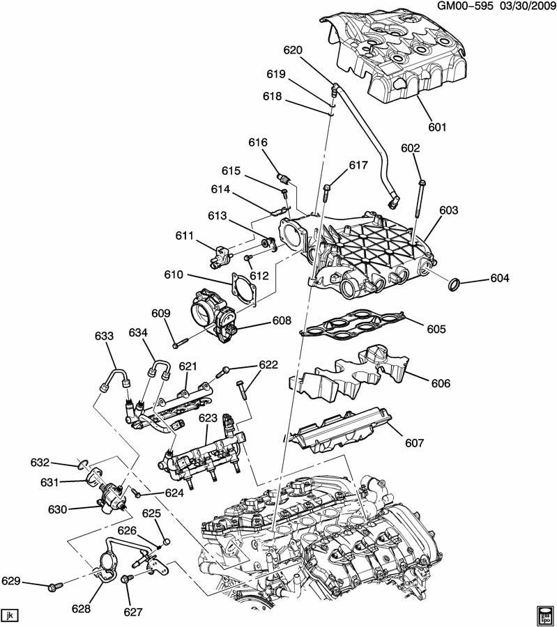 2010 Chevy Traverse Engine Diagram Wiring Diagram Brain Explained Brain Explained Led Illumina It