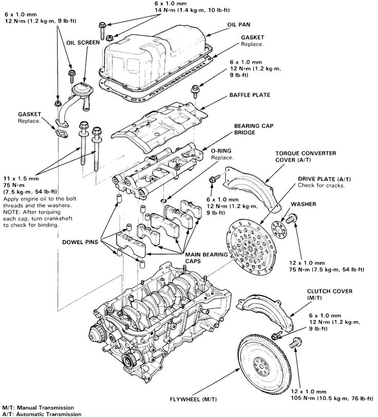 Honda Engine 1 3 L Diagram Wiring Diagram Relevance Relevance Zaafran It