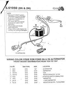 Remarkable Ford 9N 12V Wiring Diagram Basic Electronics Wiring Diagram Wiring Cloud Itislusmarecoveryedborg
