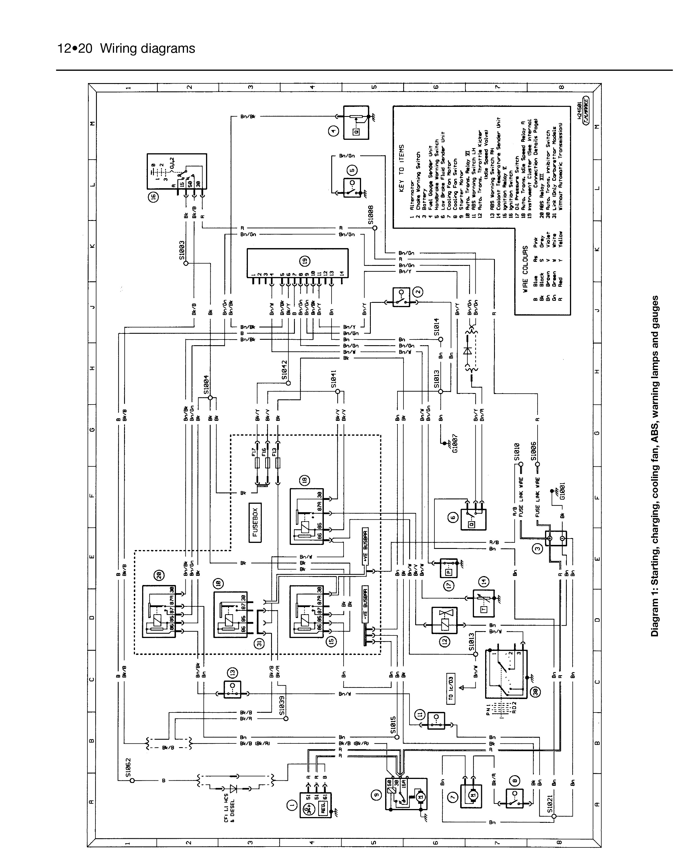 SN_0862] Ford Fiesta Mk5 Wiring Diagram Wiring Diagram Download DiagramIcal Gram Botse Itis Viewor Mohammedshrine Librar Wiring 101