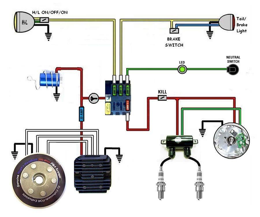 Super Bobber Wiring Harness Wiring Diagram Wiring Cloud Filiciilluminateatxorg