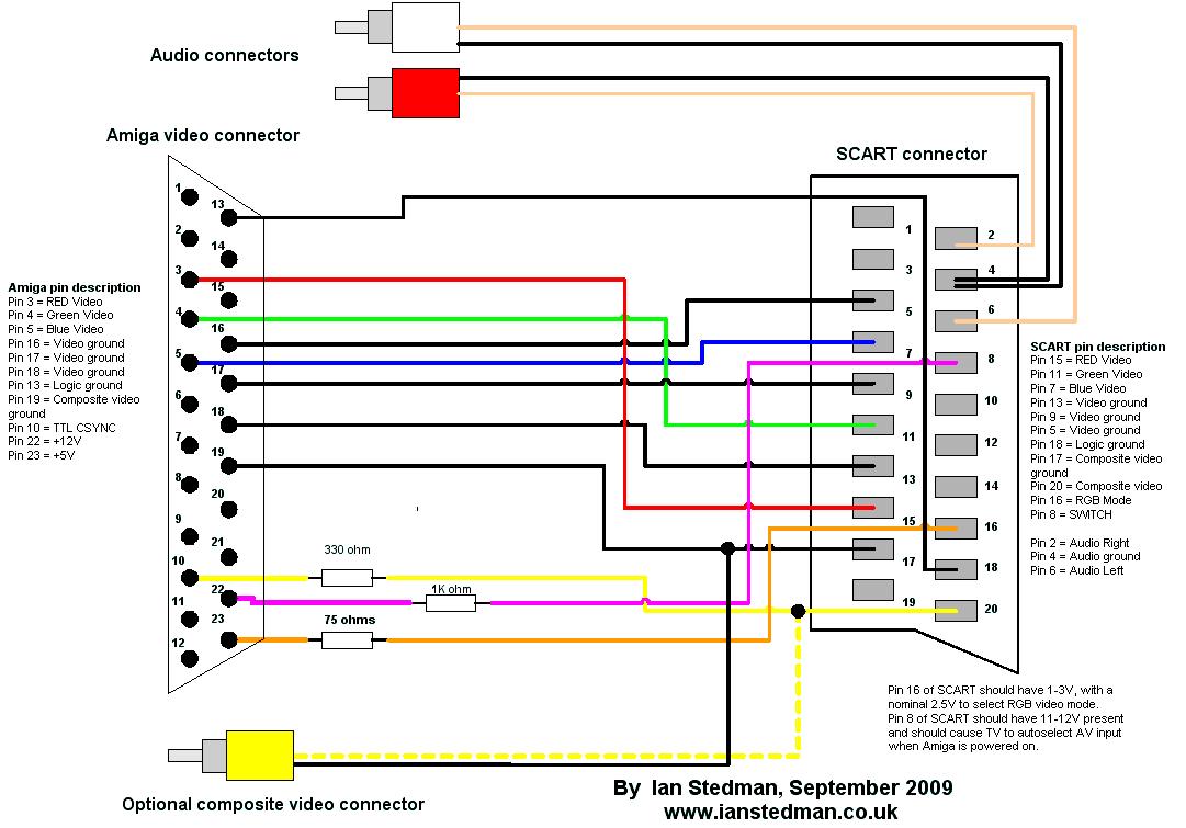 NZ_8479] Mini Usb To Hdmi Wiring Diagram Download DiagramStrai Momece Epete Joami Xortanet Eatte Mohammedshrine Librar Wiring 101