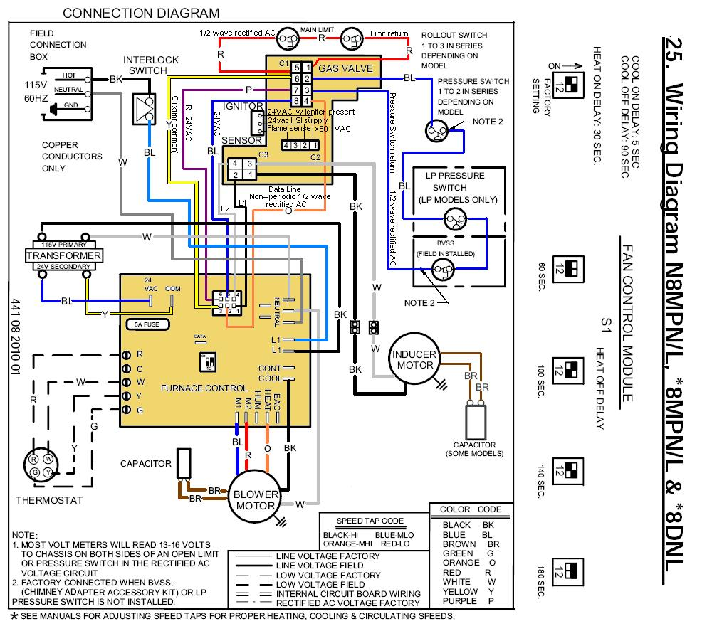 Wx 3361 Ford Fiesta Heater Wiring Diagram Ford Ka Wiring