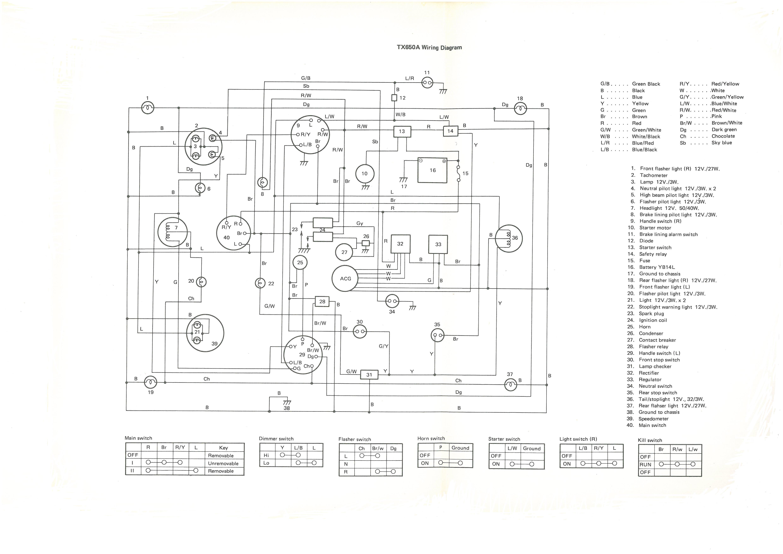 LL_6716] 2005 Triumph Rocket 3 Wiring Diagram Schematic WiringYmoon Epete Kargi Inifo Lectu Bios Xolia Jidig Barep Subd Bepta  Mohammedshrine Librar Wiring 101