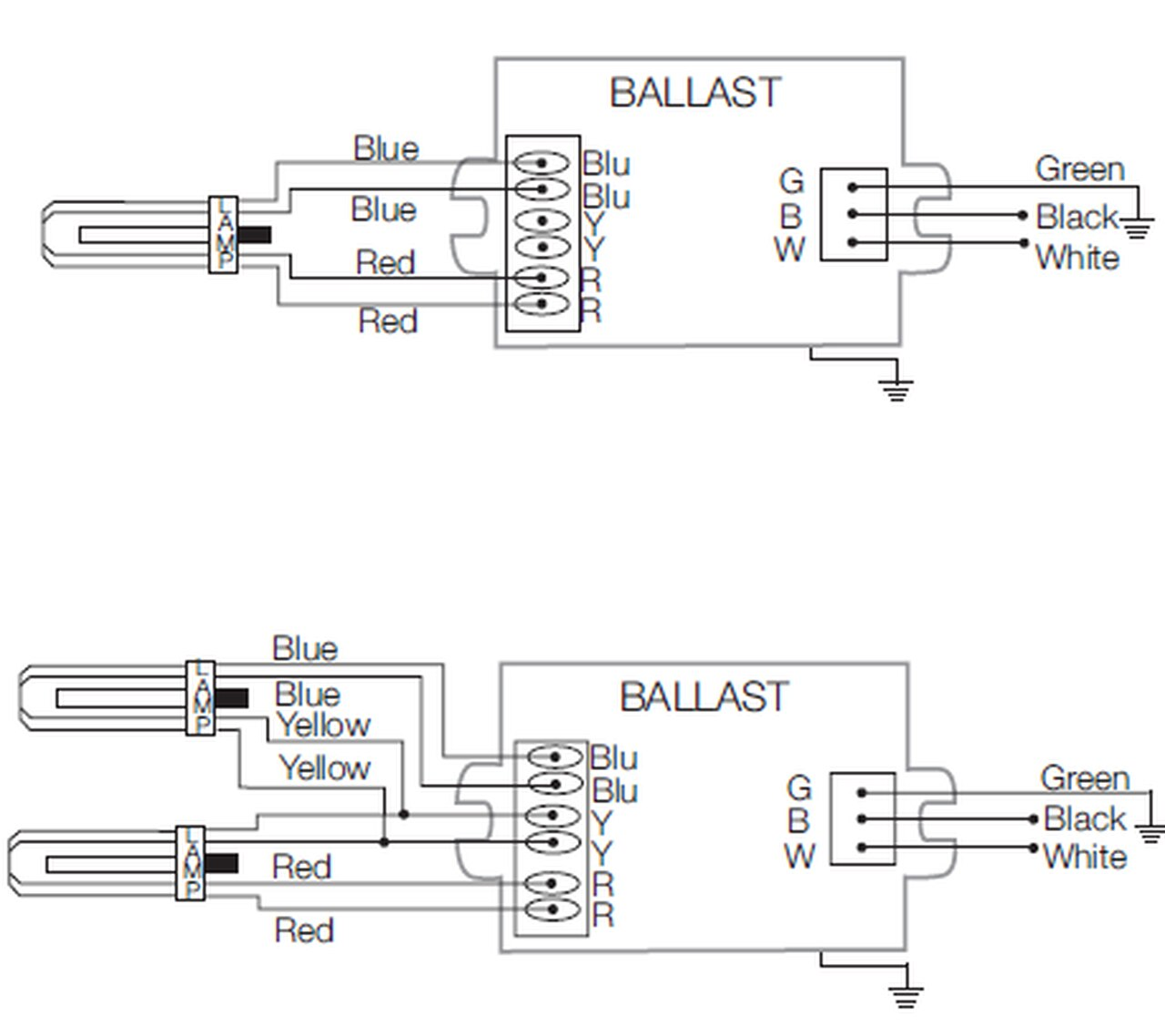 Sylvania Wiring Diagrams Ballast