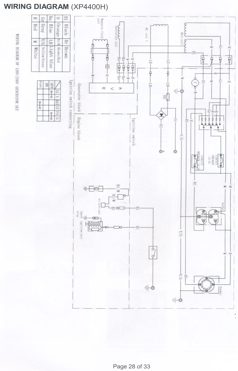 Champion Thermostat Wiring Diagram - 220 Volt House Wiring Diagram for Wiring  Diagram Schematics | 1981 Champion Wiring Diagram |  | Wiring Diagram Schematics