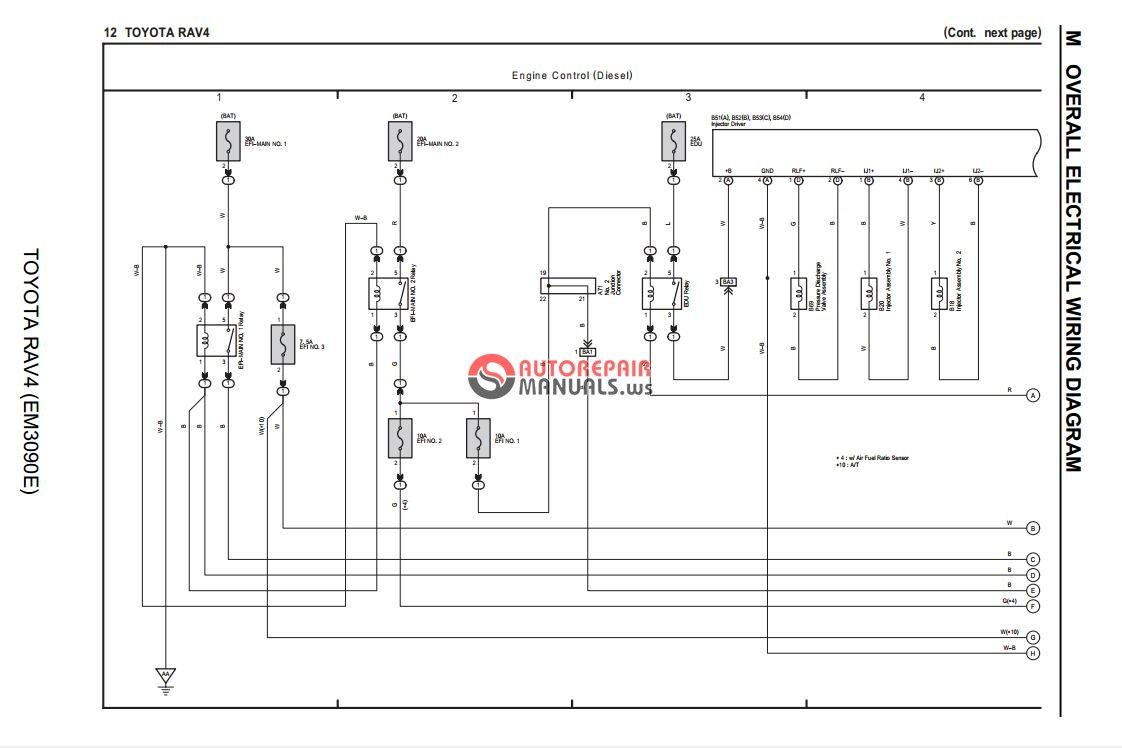 toyota rav4 wiring diagram pdf fo 0999  toyota pickup wiring diagrams besides 2013 toyota rav4  toyota pickup wiring diagrams besides