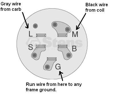 Ignition Switch 3497644 Wiring Diagram - Wiring Diagramspsicologoafaenza.it