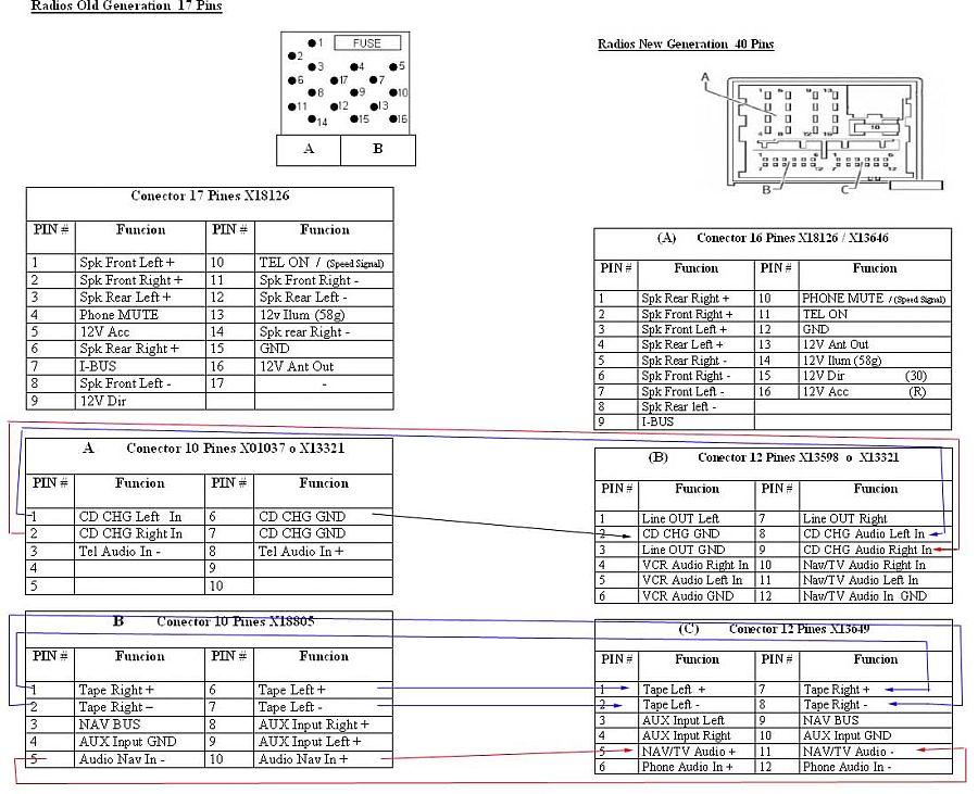 ye1725 sony 16 pin diagram sony 16 pin wiring harness