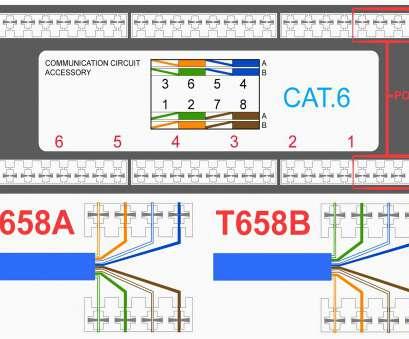 Strange Cat 6 Wiring Diagram 568A Or 568B Practical Diagrams Cat6 Wiring Wiring Cloud Ostrrenstrafr09Org