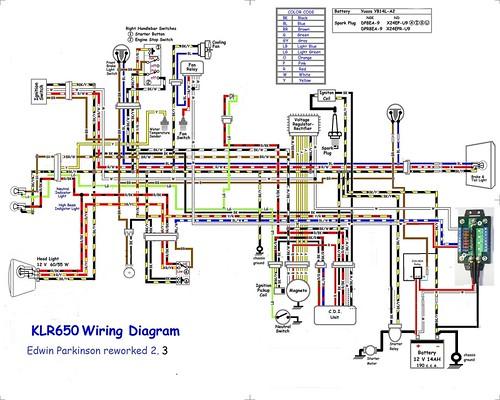klx 650 wiring diagram - fusebox and wiring diagram layout-trap -  layout-trap.vinmarsrl.it  diagram database