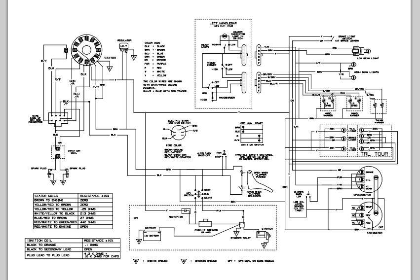 [ANLQ_8698]  1998 Polaris Wiring Diagram - Fuse Box Location Suzuki Gsxr Motorcycle for Wiring  Diagram Schematics | 1998 Sportsman 500 Wiring Diagram |  | Wiring Diagram Schematics