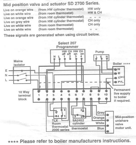 Mid Position Valve Wiring Diagram Honeywell