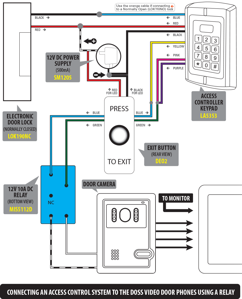 iei keypads wiring diagram rd 6822  request to exit wiring diagram free diagram  rd 6822  request to exit wiring diagram