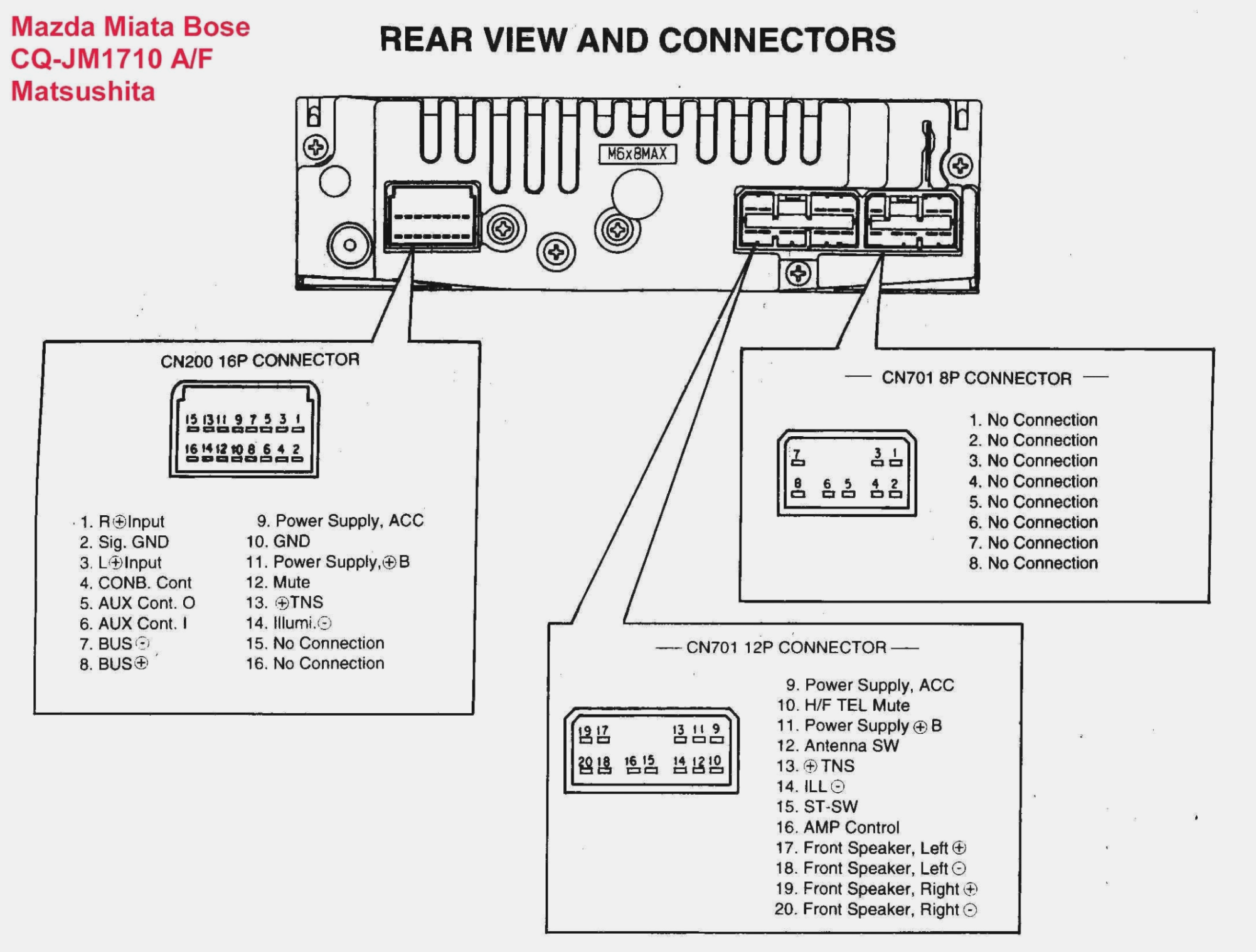 Pana Pacific Radio Wiring Diagram from static-assets.imageservice.cloud