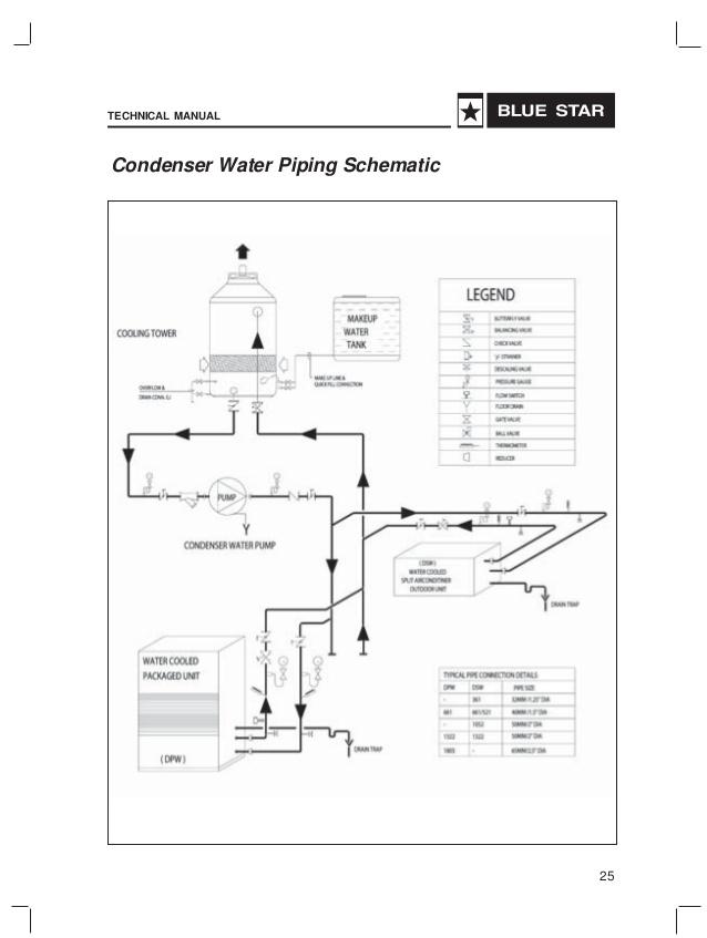 RD_4116] Blue Star Cold Room Wiring Diagram Wiring DiagramEhir Licuk Mohammedshrine Librar Wiring 101