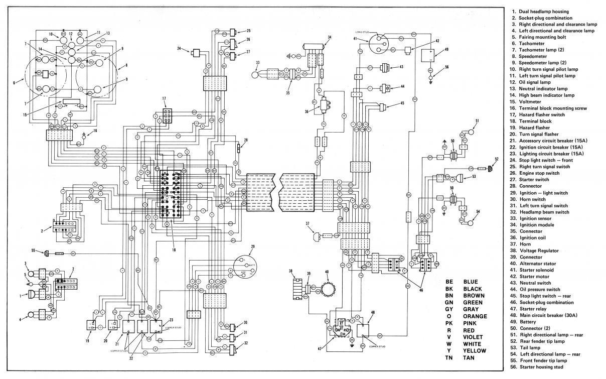 Cool Harley Radio Wiring Harness Basic Electronics Wiring Diagram Wiring Cloud Timewinrebemohammedshrineorg
