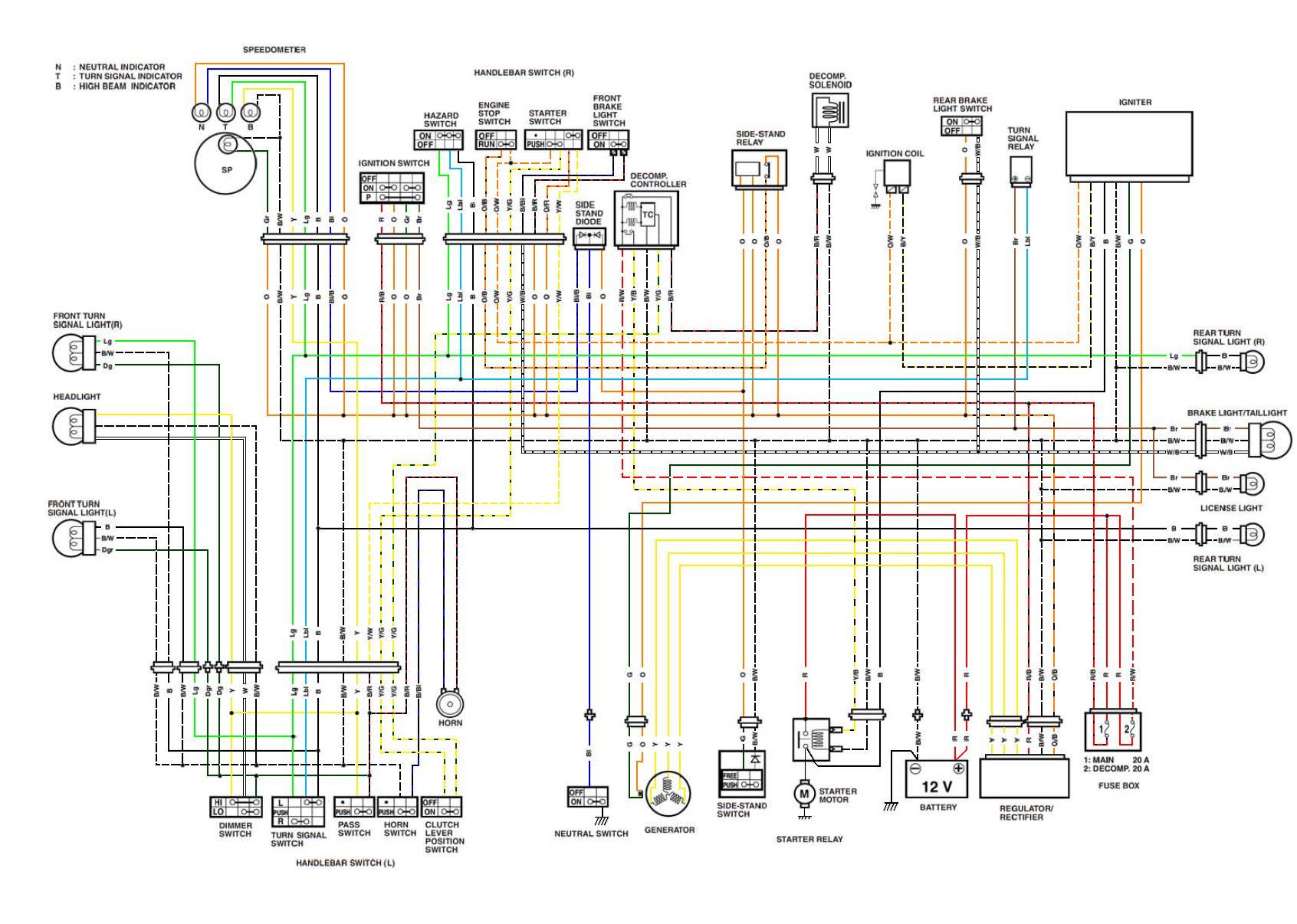 Sensational Harley Softail Wiring Harness Wiring Diagram Wiring Cloud Onicaxeromohammedshrineorg